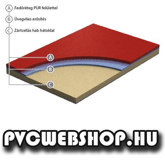 Gymfit 50 Sport PVC padló