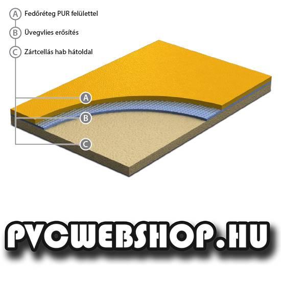Gymfit 60 Sport PVC padló