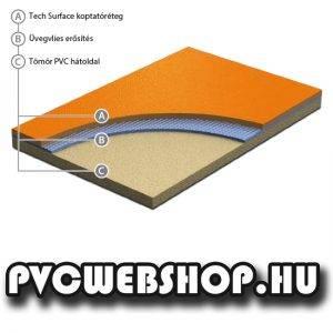 Stamina Sport PVC padló