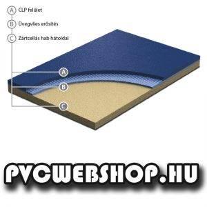 Start Sport PVC padló