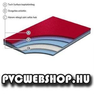Mega Sport PVC padló