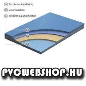 Prima Sport PVC padló