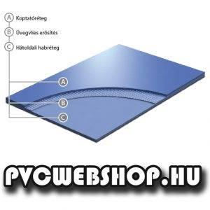 Unifloor Show PVC padlóburkolat